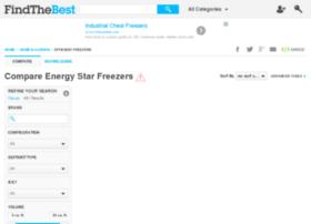 energy-star-freezers.findthebest.com