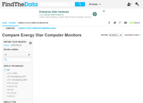 energy-star-monitors.findthedata.org