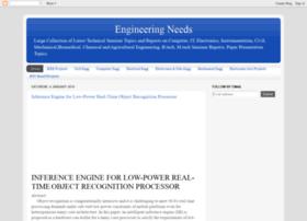 engineeringprojectsreports.blogspot.in