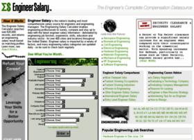 engineersalary.com