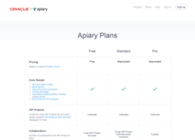 enterprise.apiary.io