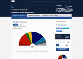ergebnisse-wahlen2014.eu
