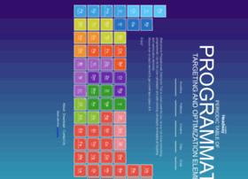 es.programmaticelements.com
