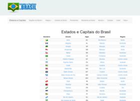 estadosecapitaisdobrasil.com