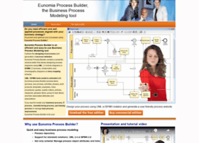 eunomia-process.com