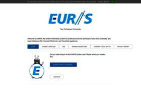 euras.com