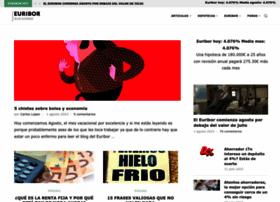 euribor.com.es