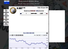 euro-dolar.kurz-euro.cz
