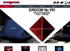 eurocom.com