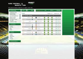 eurofootballresults.com