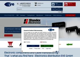 eve-electronics.com