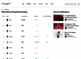 ewatches.com