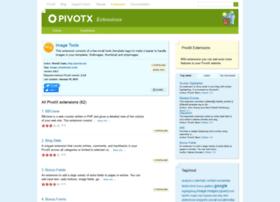 extensions.pivotx.net
