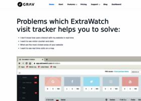 extrawatch.com