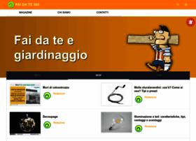 faidate360.com