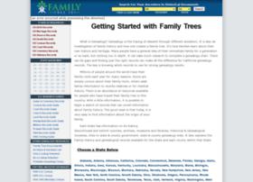familytree101.com