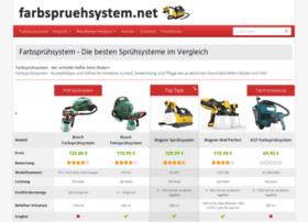farbspruehsystem.net