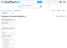 farmers-markets.findthebest.com