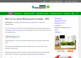farmhydroponics.com