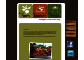 farmmarkettable.com