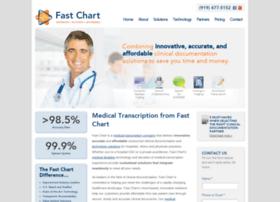fastchart.com