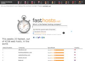 fasthosts.net