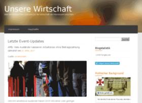 fdwirtschaft.wordpress.com