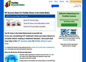 fertilitysuccessrates.com