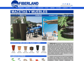 fiberland.com.mx