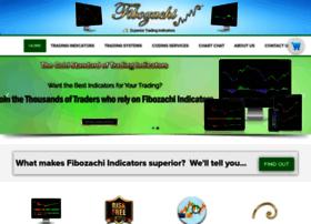 fibozachi.com