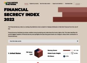 financialsecrecyindex.com
