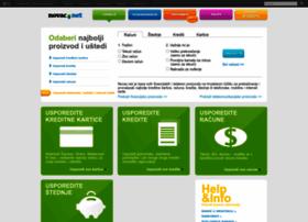 financije.novac.net