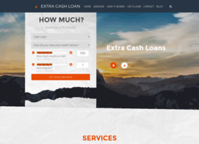 findingloans.co.za