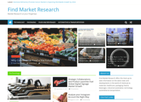 findmarketresearch.org