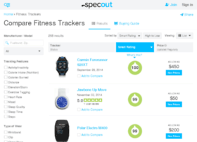 fitness-trackers.findthebest.com