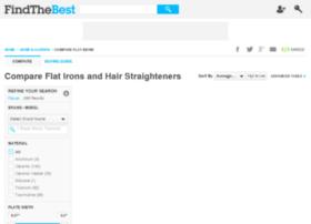 flat-irons.findthebest.com