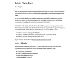 flatschart.com