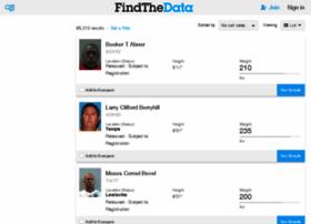 florida-offender.findthedata.org