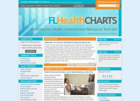 floridacharts.com