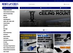 floridaexportdirectory.com