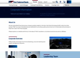 fnbcorporation.com
