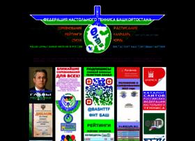 fntb.ru