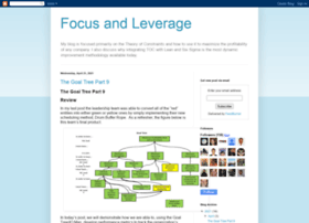 focusandleverage.blogspot.fr