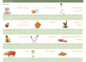 foodandcalorie.com