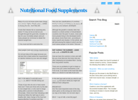 foodsupplementmd.blogspot.com