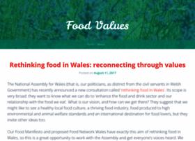foodvaluesblog.wordpress.com
