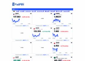 foorex.com