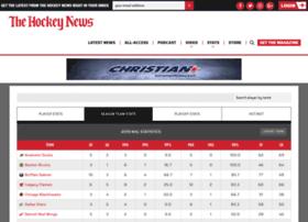 forecaster.thehockeynews.com