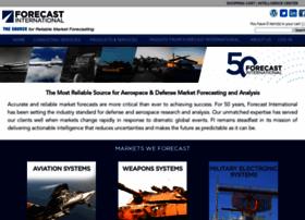 forecastinternational.com