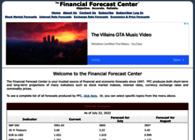 forecasts.org